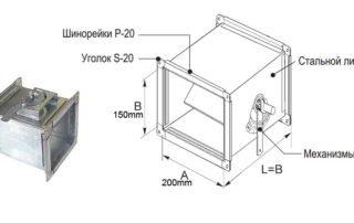 Прямоугольный дроссель-клапан для воздуховода. Фото 5