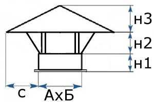 Зонт с прямоугольным сечением для воздуховода. Фото 3